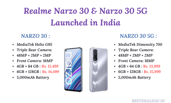 Realme Narzo 30 & Narzo 30 5G Launched in India